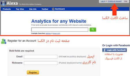 ثبت سایت در الکسا رایگان, مزیت ثبت سایت در الکسا