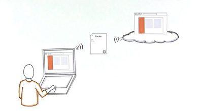 فعال کردن کوکی در فایرفاکس, پاک کردن کوکی ها
